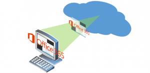 Integrate Office 365 on Remote Desktops in the Cloud